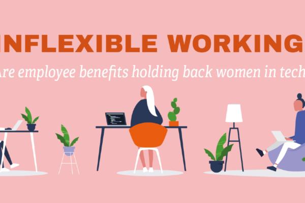 Improving Gender Representation in Salesforce Employers